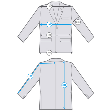 How to measure jacket